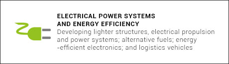 electrical-power-systems-challenges