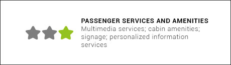 passager-services-and-amenities-challenges