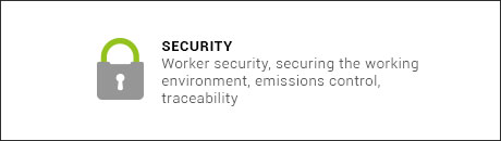 security-challenges