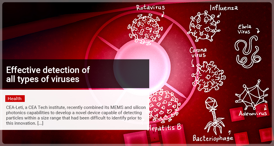 Effective detection of all types of viruses
