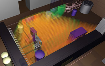 OREKA SOLUTIONS -3D Simulation and consulting for work in nuclear environments