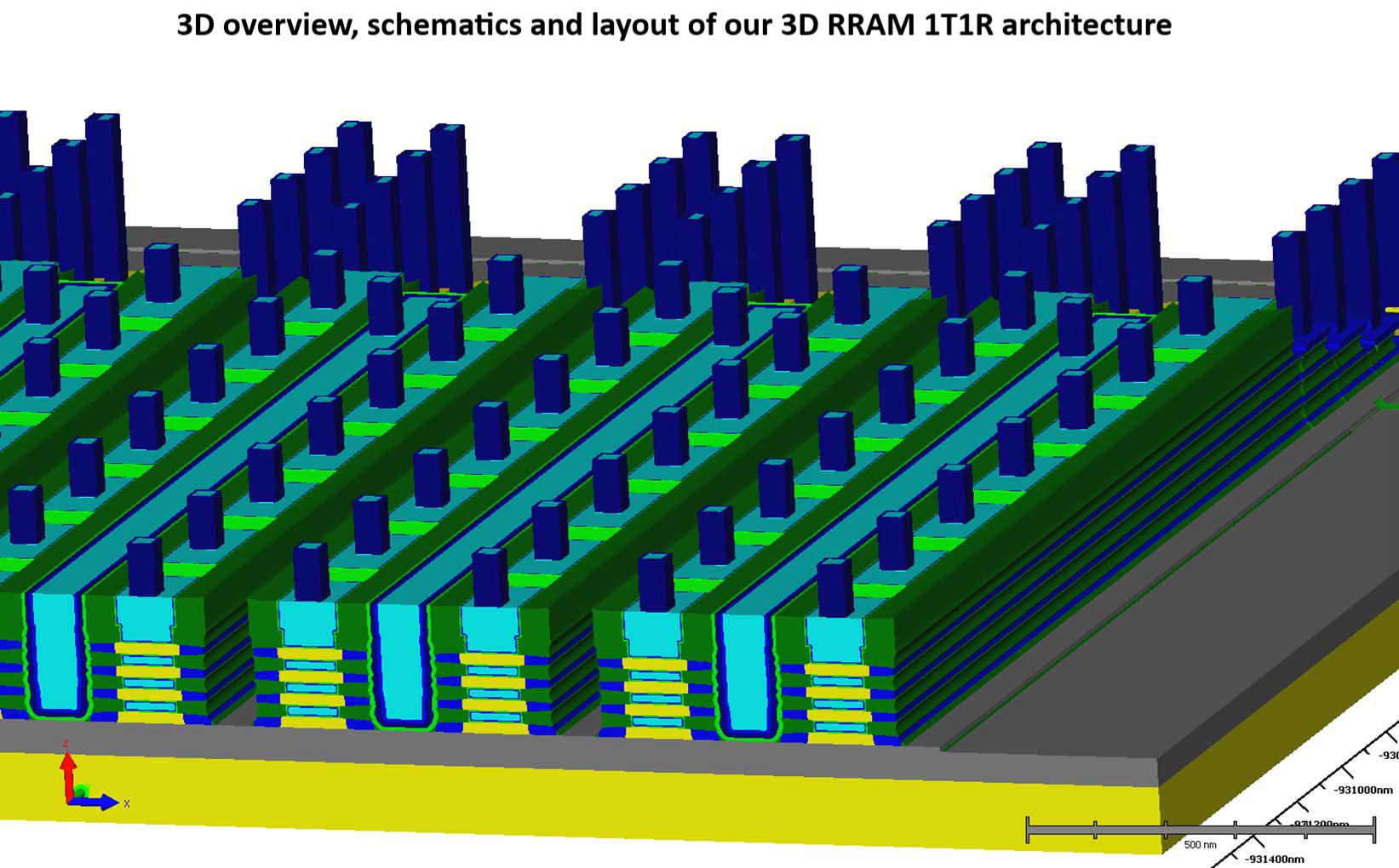 3D%20RRAM%201T1R%20architecture