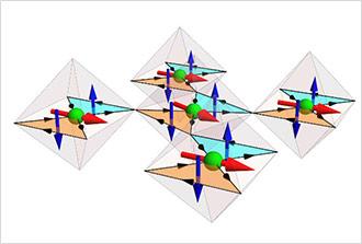 Une troublante similarité entre iridates et cuprates supraconducteurs