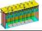 L'expérience Stereo en défaveur d'un 4e neutrino