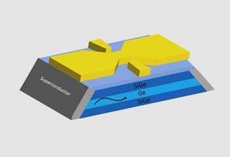 Du transport balistique à la supraconductivité dans le germanium