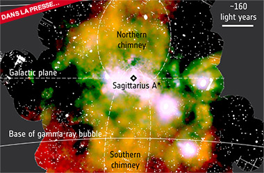 Attention aux «signaux de fumée» en provenance du trou noir super-massif de notre Galaxie !