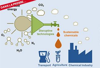 Projet Sunrise : une initiative de recherche Européenne pour produire carburants et produits chimiques par énergie solaire