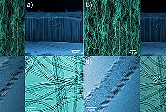 Supercondensateurs: des «tapis brosses» de nanotubes de carbone sur feuille d'aluminium