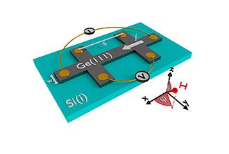 Découverte d'une forte magnétorésistance unidirectionnelle dans le germanium