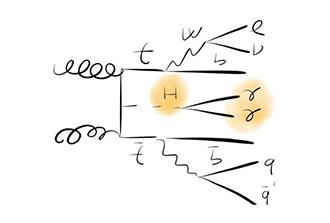 Le boson de Higgs au top !