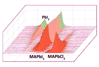 Photovoltaïque: comment stabiliser la structure d'une pérovskite hybride?
