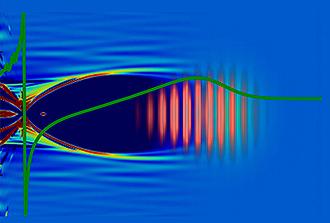 Eupraxia : première étape de conception franchie pour l'accélérateur plasma européen