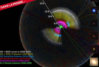 eBOSS : une longue histoire de l'expansion de l'Univers