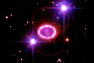 Les expériences du Ganil sondent les propriétés des supernovae