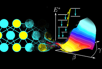 Simuler le comportement des noyaux grâce à des réseaux de neurones