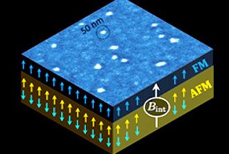 Des skyrmions nanométriques, sans champ magnétique externe
