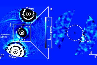 L'imagerie directe d'exoplanètes devient réalité…
