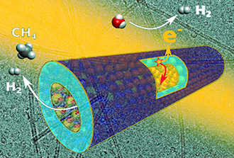 Photocatalyse : des charges bien séparées dans les imogolites