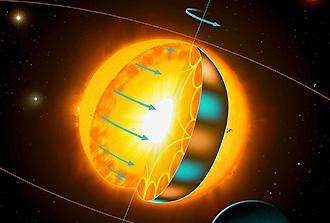 Astérosismologie : les étoiles anciennes tournent plus vite que prévu