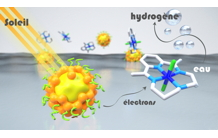 Less expensive, less toxic and recyclable light sensors for hydrogen production