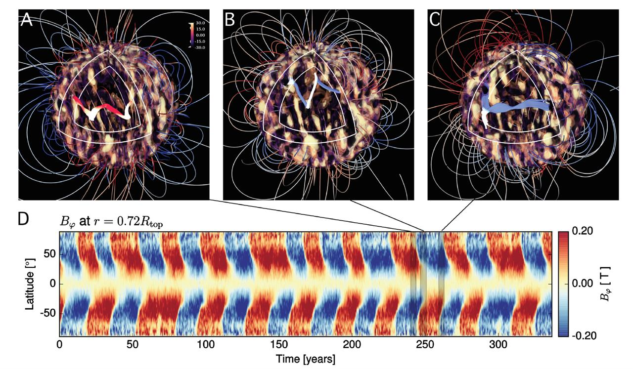 Observation champ magnétique azimutal.jpeg