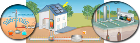L'essentiel sur le stockage stationnaire de l'énergie