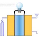 Le fonctionnement d'une pile à combustible