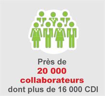 picto-20000-collaborateurs.jpg